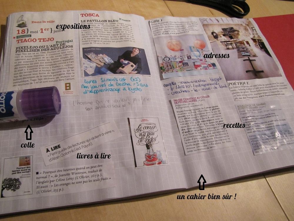 cahier d'inspirations - exemple de page 1